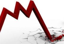 Contul curent al balanței de plăți a înregistrat un deficit de 9,201 miliarde de euro în primele 10 luni din anul 2019, având astfel o creștere cu 22,1% comparativ cu perioada similară a anului precedent, 2018, - declară Banca Națională a României (BNR). Scheletul balanței de plăți arată că pentru balanța bunurilor s-a înregistrat un deficit mai mare cu 2,499 miliarde euro, pentru balanța serviciilor s-a înregistrat cu excedent mai mare cu 278 milioane euro, pentru balanța veniturilor primare s-a înregistrat un deficit mai mic cu 562 milioane euro iar pentru balanța veniturilor secundare s-a înregistrat un excedent mai mic cu 10 milioane euro. Pentru perioada ianuarie – octombrie 2019, datoria externă totală a crescut cu 8,377 miliarde de euro. Datoria externă pe termen lung a însumat 73,964 miliarde de euro la 31 octombrie 2019 – 68,3% din totalul datoriei externe- , fiind astfel în creștere cu 8,3 % față de 31 decembrie 2018. Datoria externă pe termen scurt a însumat 34,254 miliarde de euro – 31,7 % din totalul datoriei externe -, fiind astfel în creștere cu 8,6 % față de 31 decembrie 2018. Tot pentru perioada ianuarie – octombrie 2019, rata serviciului datoriei externe pe termen lung a fost de 17 % comparativ cu 22,6 % 2018. La 31 decembrie 2019 gradul de acoperire a importurilor de bunuri și servicii a fost de 4,8 luni comparativ cu 31 decembrie 2018 când a fost de 4,9 luni. La 31 octombrie 2019, gradul de acoperire a datoriei externe pe termen scurt calculat la valoarea reziduală cu rezervele valutare la BNR a fost de 74,8 %, comparativ cu 74, 1% pentru 31 octombrie 2018.