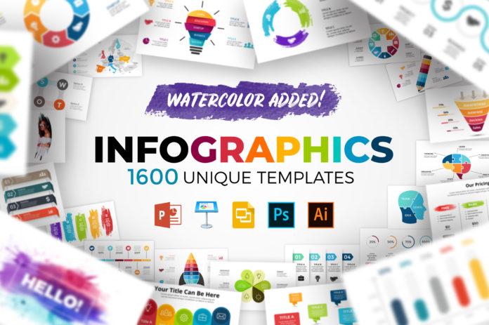 Topul platformelor de infographic pentru campanii de marketing puternice